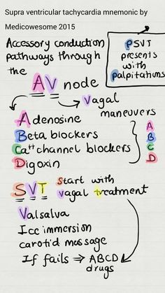 Medicowesome — To remember about SVT, all you need to remember is...