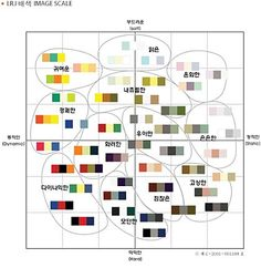 Super Ideas For Art Drawings Design Style Color Patterns, Color Schemes, Magazine Mode, Web Design, Color Effect, Color Pallets, Color Theory, Designs To Draw, Infographic