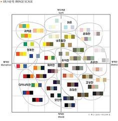 Super Ideas For Art Drawings Design Style Colour Pallete, Colour Schemes, Color Patterns, Web Design, Magazine Mode, Color Effect, Color Theory, Designs To Draw, Illustrations
