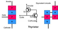 Thyristor Interview Questions & Answers
