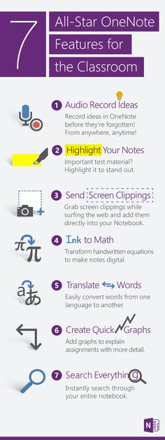 Whether your students are converting complicated math equations, clipping inspiration off the web to save for later, translating English to French (and back again), or just trying to stay organized and focused, OneNote's features are designed to help students succeed. Discover more about how OneNote keeps the classroom running smoothly.
