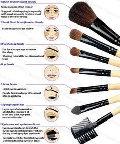uncategorized Make-up Brush Information! Make-up Brush Information!Plz like, comply with, or good fr Makeup Brush Uses, Best Makeup Brushes, How To Clean Makeup Brushes, Makeup Brush Holders, Best Makeup Products, Beauty Products, Make Up Tools, Make Up Palette, Makeup Order