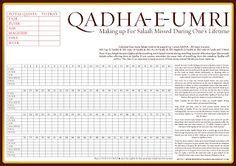 How To Pray Qaza(qada) Namaz