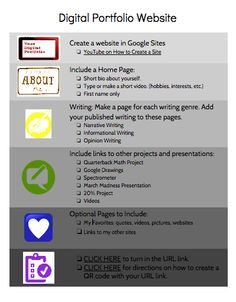 Use this #HyperDoc to guide students through creating a Google Site for a Digital Portfolio.