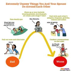5 Gross Things Couples Do After A Few Years Of Marriage.  These made me laugh out loud..so true..it must be love...LOL