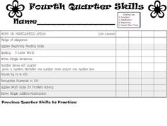 Sample Transitional Kindergarten Report Card  California