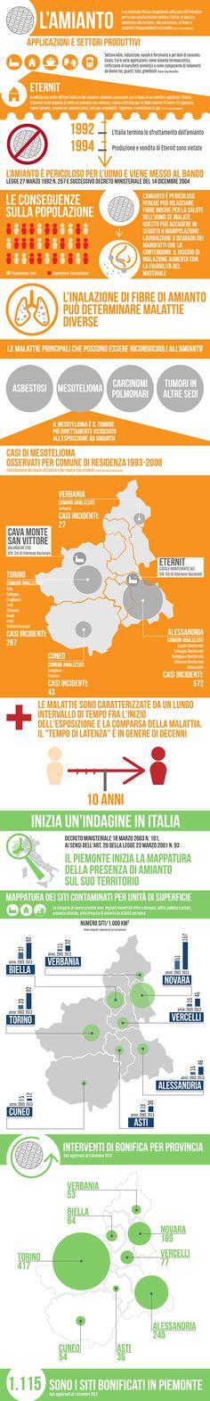Piemonte Visual Contest 2014. Il caso amianto in Italia. Progetto realizzato in collaborazione con la giornalista Elena Roda e la geografa Stefania Mancuso.