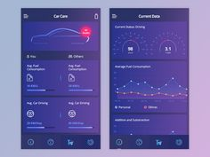 Car Application designed by Sujeet Mishra. Connect with them on Dribbble; Car App, Dashboard Car, Application Design, App Ui, Web Design, Design Web, App Design, Site Design, Website Designs