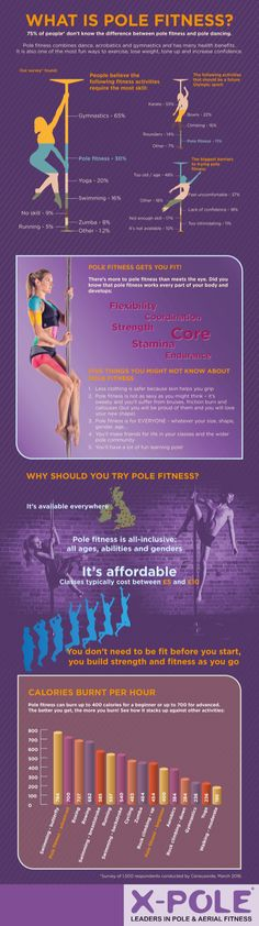 All about #polefitness #poledance by #xpole! #inpoleposition