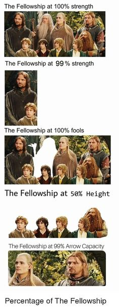 The Effective Pictures We Offer You About Nerd Humor tech A quality picture can tell you many things. You can find the most beautiful pictures that can be presented to you about Nerd Humor literature J. R. R. Tolkien, Funny Memes, Jokes, Aragorn, Lotr Legolas, Into The West, Lord Of The Rings, Book Fandoms, The Hobbit