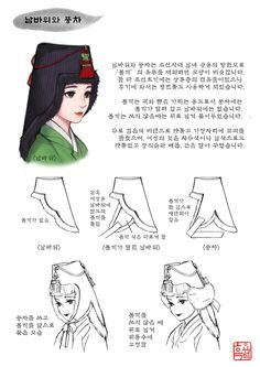 Nambawiwa ((Hangul: 남바위와)) A winter hat that covers the forehead ears and nape of the neck. Pungcha ((Hangul: 풍차)) A hat similar to the Nambawiwa that features cheek flaps that tie behind the head or under the chin. Korean Traditional Clothes, Traditional Fashion, Traditional Dresses, Korean Hanbok, Korean Dress, Korean Outfits, Korean Clothes, Historical Women, Historical Clothing