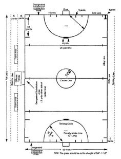 Hockey Player Diagram Battery Level Indicator Circuit 178 Best Field Images Fields Training Downloadable Dimensions For Coaches And Players Lacrosse Softball Volleyball