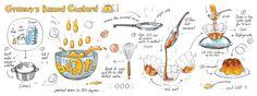 Cartoon Cooking: abuelas