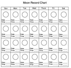 Moon Phase Record Chart (C2, W10)