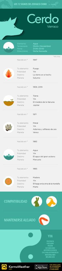 Los 12 signos astrológicos del zodiaco chino: Cerdo