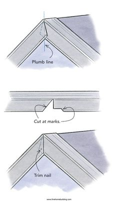 Metal rake-edge roof flashing is sold without labels or instructions. Roofing contractor Dyami Plotke offers his advice on edge flashing for roofs. Pliage Tole, Vinyl Siding Installation, Roof Flashing, Roof Edge, Diy Roofing, Home Fix, Roof Repair, Roof Design, Home Repairs