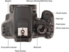 Canon EOS 1200D Cheat Sheet