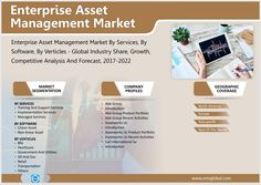 Enterprise assets management (EAM) market has shown a significant rate of growth in recent times with the advanced technologies integrated to it such as IoT and other next gen solutions. Since the focus has changed from simple management to organization wide assets management the market of EAM has also changed according to the growing need. Return On Assets, Oracle Cloud, Cloud Based Services, Key Company, Core Competencies, Financial Analysis, Competitive Analysis, World 7, Swot Analysis