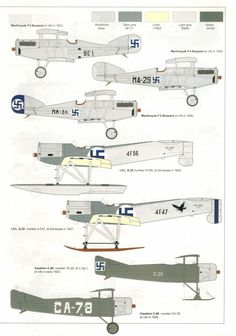 The Suomen Ilmavoimat (Finnish Air Force) Finnish Civil War, Finnish Air Force, Imperial Army, Flying Boat, Warfare, Finland, Techno, Weapons, Aviation