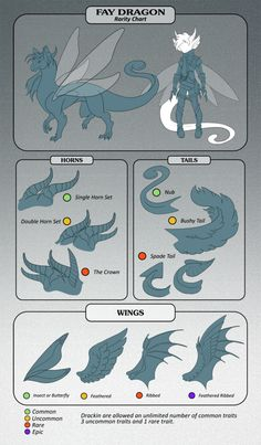 Dragon Creation -Fay- by Mythka.deviantart.com on @DeviantArt