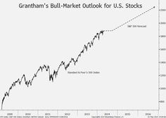 May 2: GMO's Jeremy Grantham says a bubble in U.S. stocks may be about 20% away.