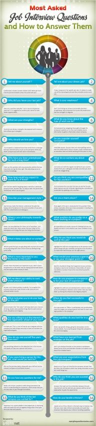 How to answer likely job interview questions.