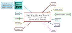 Deutsch für Anfänger Musik