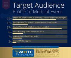The 11th Dubai World Health Tourism Congress,  October 4-5,2016  Target Audience Profile of Medical Event  Registration - http://dubaihealthcongress2016.medwio.com/ email:dubai@medwio.com whatsapp/00380633149800  #DubaiWorldHealthTourismCongress #WorldHealthTourismCongress #dubaihealthcongress2016 #DUBAICONGRESS2016 #DUBAIWORLDHEALTHTOURISMCONGRESS2016 #medicaltourismindubai #medicaltourism #treatmentindubai #dubaifortreatment #medicalpromotion