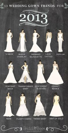 Wedding Dress Styles Chart All About Wedding Dresses Idea with regard to Good Wedding Dress Styl Wedding Robe, Wedding Dress Types, Wedding Dress Trends, Wedding Gowns, Lace Wedding, Perfect Wedding, Dream Wedding, Fashion Terms, Gq Fashion