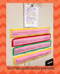 Tried it Tuesday: Mentor Sentences in Middle School great post - Try this with the upper grades!!!