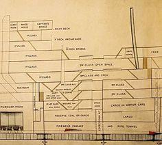 Titanic Floor Plan
