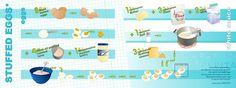 Printable Recipe Cards - Katie Barwell - Picasa-Webalben