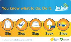 If you follow these steps you will have lower risks of skin cancer. Slip, slop, slap, seek, slide. Protect yourself in five ways from skin cancer. Wear a hat and sun protective clothing, seek shady areas, wear sunglasses and sunscreen.