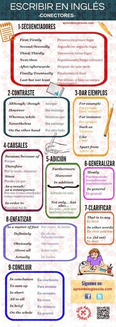conectores en inglés en PDF ✿ Spanish Learning/ Teaching Spanish / Spanish…