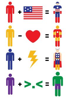 Avengers equations... Intro to Equations Unit...  Working back... If you subtract the lightning bolt from Thor, he just equals a normal man.