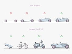 What is the use of a Minimum Viable Product (illustration) by Nataliya Kharchenko