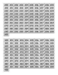 Printable Hundreds Charts 0 1000 Com Imagens Atividades De