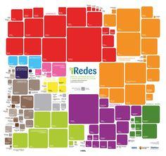 Mapa iRedes cuadrado