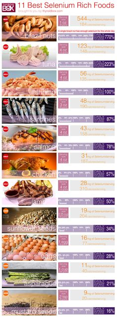 11 Best Selenium-Rich Foods, infographic coming from www.thyroidbox.com