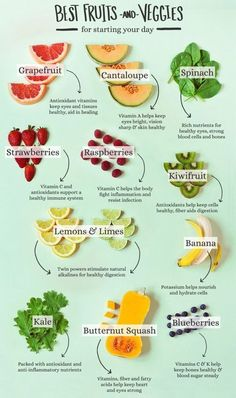 Natural plant based diet: best fruits and veggies for health benefits and starting your day. Fruit And Vegetable Diet, Fruits And Veggies, Fruits Basket, Best Vegetables To Eat, Fresh Vegetables, Healthy Recipes, Healthy Snacks, Healthy Eating Facts, Diet Recipes