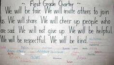 RULER charter kindergarten - Google Search Giving Up, Ruler, Mindset, Kindergarten, Invitations, Group, Google Search, Attitude, Kindergartens