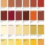 Farrow & Ball colors matched to Benjamin Moore | The English Room