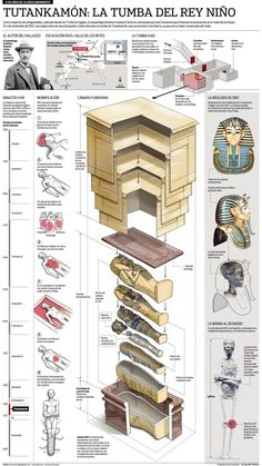 New Ideas Ancient History Archaeology Egyptian Art Ancient Egypt History, Ancient Aliens, Ancient Greece, Egyptian Mythology, Egyptian Art, Kairo, Ancient Civilizations, Egyptians, Ancient Architecture