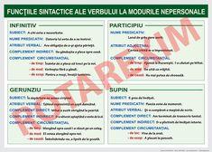 Romanian Language, English, Logos, Literatura, Logo, English Language