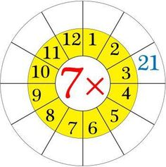 multiplication worksheets wheels for kıds (10)