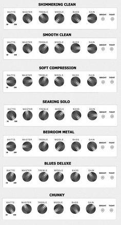 28 Premium Bass Guitar Practice Amp Bass Guitar For Beginners Music Theory Guitar, Music Chords, Guitar Chord Chart, Recorder Music, Guitar Songs, Guitar Tabs, Guitar Rig, Guitar Pedals, Guitar Scales
