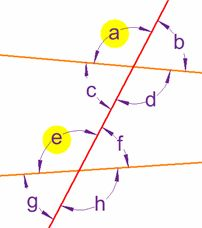 Alternate Interior Angles Lines Angles and the Web Pinterest