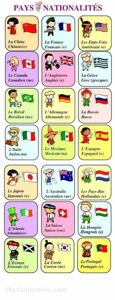 Countries and Nationalities = Pays et nationalités Basic French Words, French Phrases, How To Speak French, Learn French, French Language Lessons, Spanish Language Learning, French Lessons, Spanish Lessons, Spanish 1