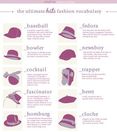 DIY Ultimate Know Hats Guide Infographic from Enerie. I've... - True Blue Me & You: DIYs for Creative People