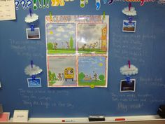 The Grade Three Jamboree: Clouds, Water Cycle, and Wind! Oh my!